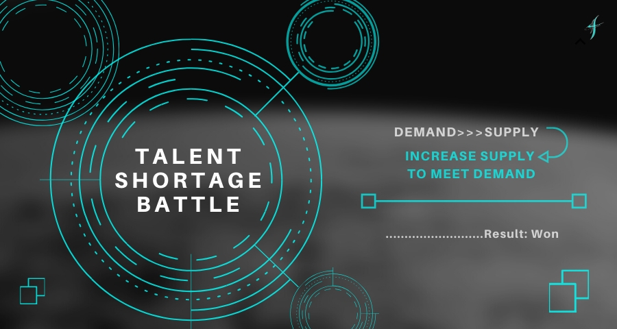 TechGenies Way of Beating the Talent Shortage to Accelerate Innovation