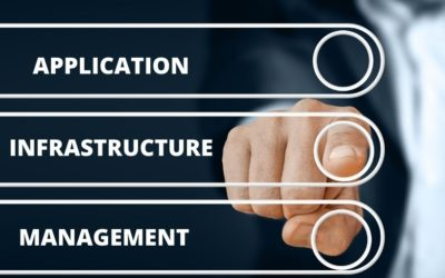 Why Proactive Application Infrastructure Management is a Must for any Business